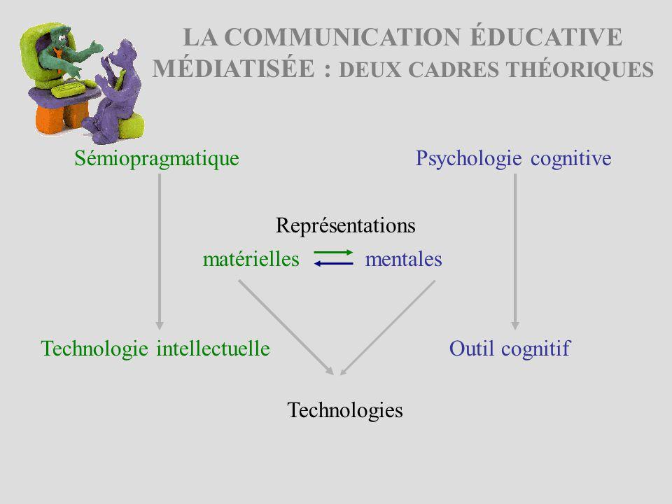 LA COMMUNICATION ÉDUCATIVE MÉDIATISÉE : DEUX CADRES THÉORIQUES SémiopragmatiquePsychologie cognitive Technologie intellectuelleOutil cognitif Représentations matériellesmentales Technologies