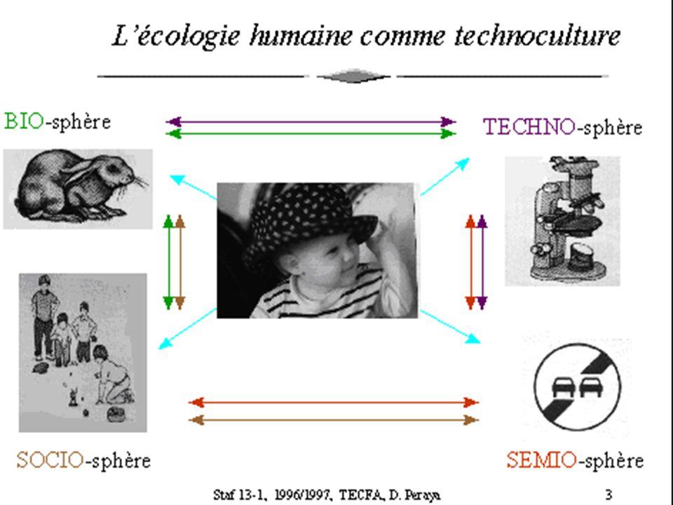 STRCTAMANIP Valider un des aspects de la modélisation du dispositif de communication médiatisée Mettre en évidence dans les documents électroniques linfluence du support daffichage sur les activités sémiocognitives liées au décodage et donc à la compréhension de linformation ainsi qu à son traitement, au sens large.