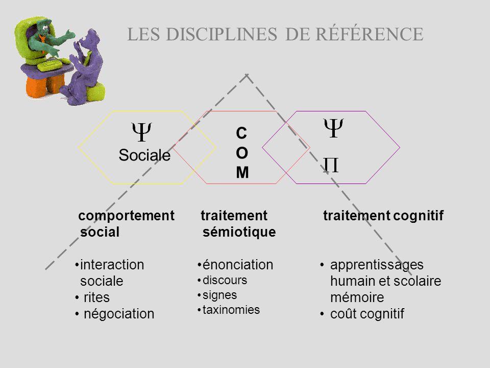 COMCOM Sociale traitement sémiotique énonciation discours signes taxinomies traitement cognitif apprentissages humain et scolaire mémoire coût cognitif comportement social interaction sociale rites négociation LES DISCIPLINES DE RÉFÉRENCE
