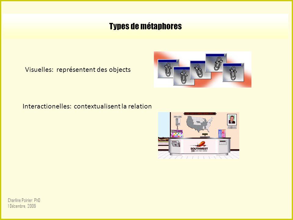 Articulation dune métaphore Charline Poirier, PhD 1 Décembre, 2009