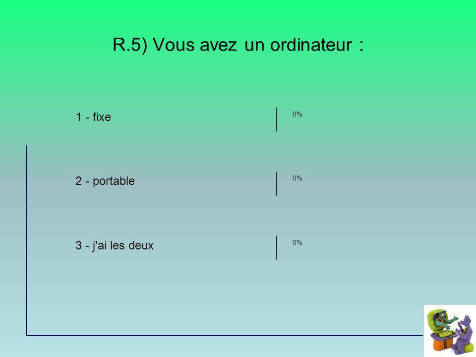 R.5) Vous avez un ordinateur : 1 - fixe 2 - portable 3 - j'ai les deux 0%