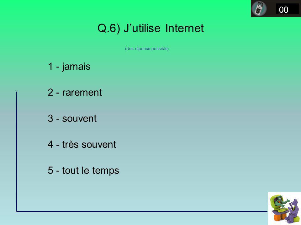 Q.6) Jutilise Internet 00 1 - jamais 2 - rarement 3 - souvent 4 - très souvent 5 - tout le temps (Une réponse possible)