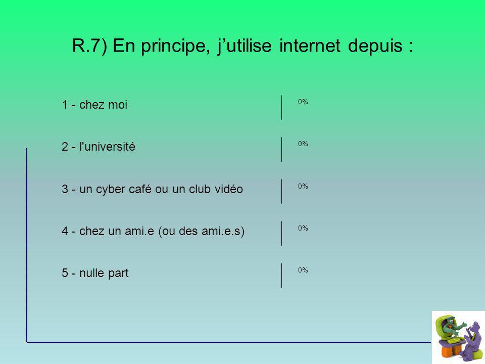 R.7) En principe, jutilise internet depuis : 1 - chez moi 2 - l'université 3 - un cyber café ou un club vidéo 4 - chez un ami.e (ou des ami.e.s) 5 - n