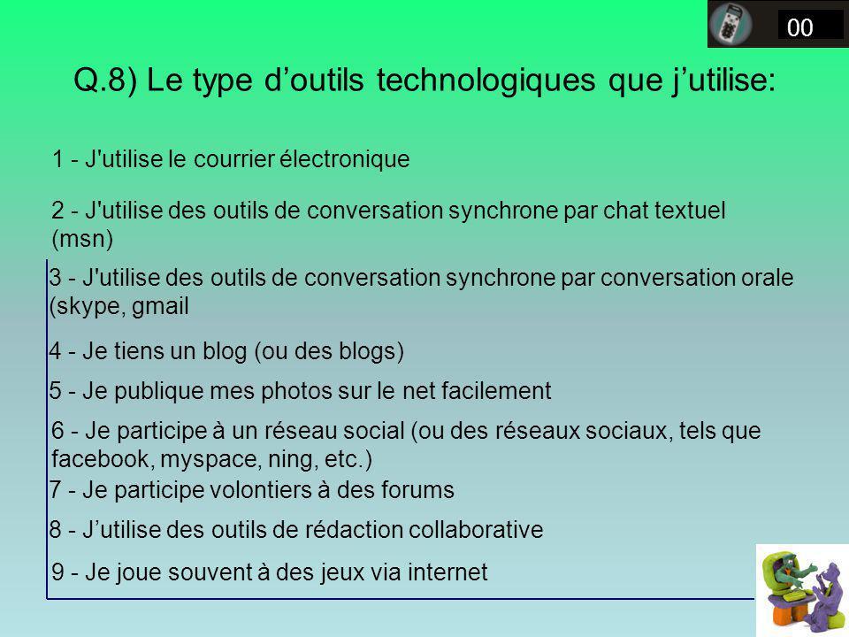 Q.8) Le type doutils technologiques que jutilise: 00 1 - J'utilise le courrier électronique 2 - J'utilise des outils de conversation synchrone par cha