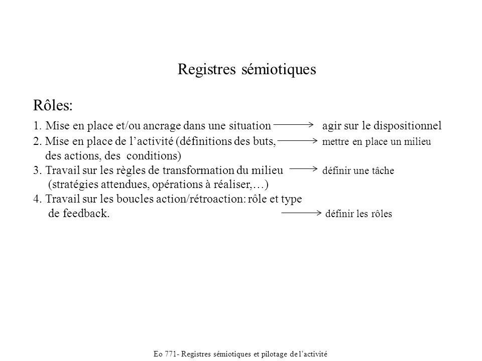 Registres sémiotiques Rôles: 1.