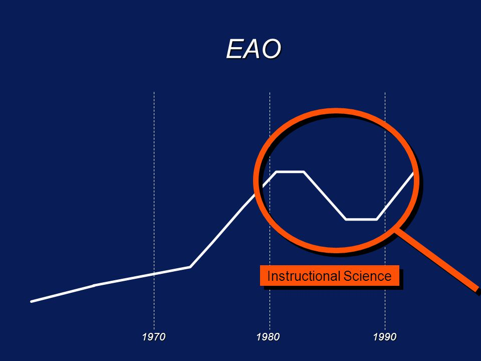 197019801990 EAO Instructional Science