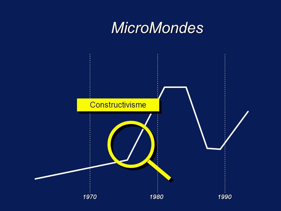 197019801990 MicroMondes Constructivisme