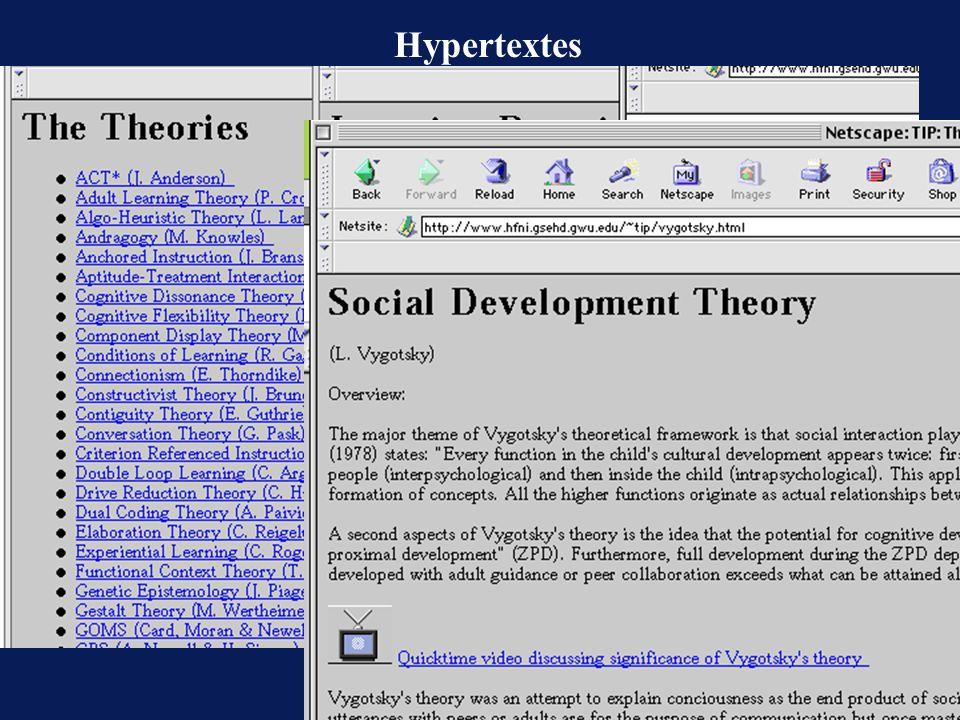 Hypertextes