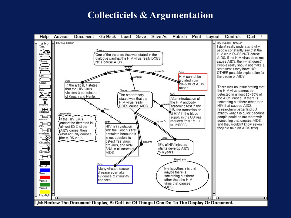 Collecticiels & Argumentation