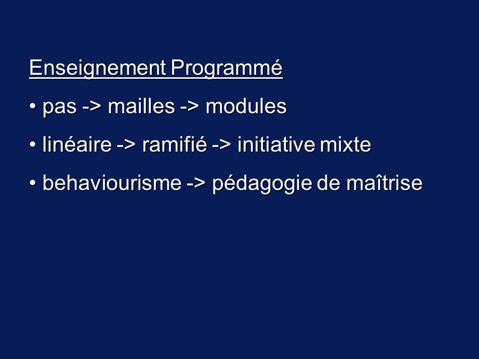 Enseignement Programmé pas -> mailles -> modules pas -> mailles -> modules linéaire -> ramifié -> initiative mixte linéaire -> ramifié -> initiative mixte behaviourisme -> pédagogie de maîtrise behaviourisme -> pédagogie de maîtrise
