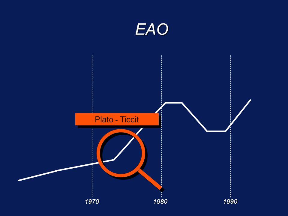 197019801990 EAO Plato - Ticcit