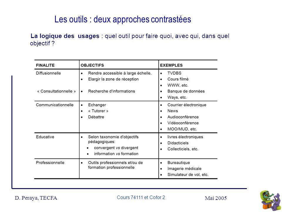Mai 2005 D. Peraya, TECFA Cours 74111 et Cofor 2 Les outils : deux approches contrastées La logique des usages : quel outil pour faire quoi, avec qui,