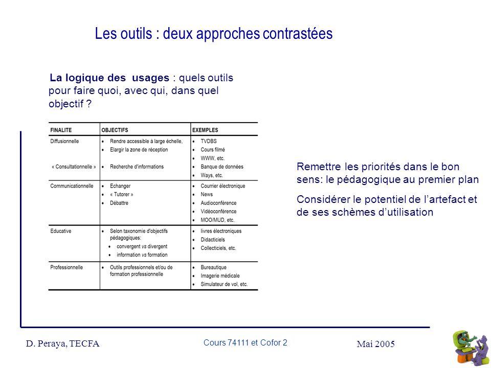 Mai 2005 D. Peraya, TECFA Cours 74111 et Cofor 2 Les outils : deux approches contrastées La logique des usages : quels outils pour faire quoi, avec qu
