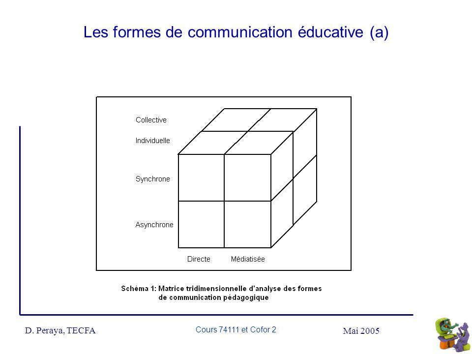 Mai 2005 D. Peraya, TECFA Cours 74111 et Cofor 2 Les formes de communication éducative (a)