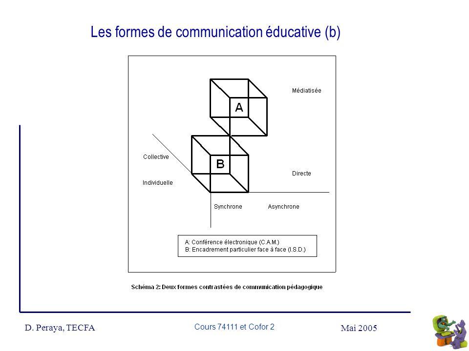 Mai 2005 D. Peraya, TECFA Cours 74111 et Cofor 2 Les formes de communication éducative (b)