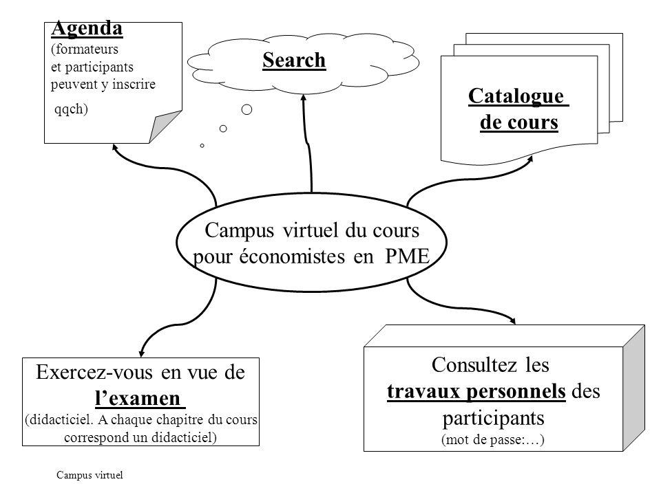 Campus virtuel Agenda (formateurs et participants peuvent y inscrire qqch) Catalogue de cours Search Exercez-vous en vue de lexamen (didacticiel. A ch