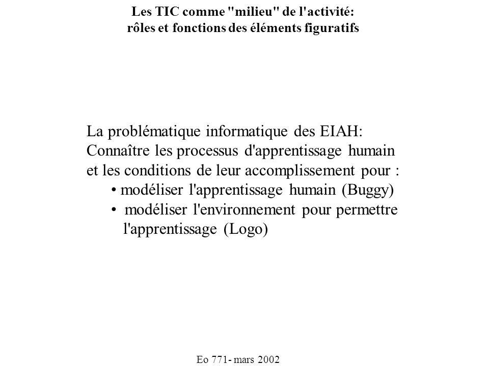 Les TIC comme milieu de l activité: rôles et fonctions des éléments figuratifs Eo 771- mars 2002 La problématique informatique des EIAH: Connaître les processus d apprentissage humain et les conditions de leur accomplissement pour : modéliser l apprentissage humain (Buggy) modéliser l environnement pour permettre l apprentissage (Logo)