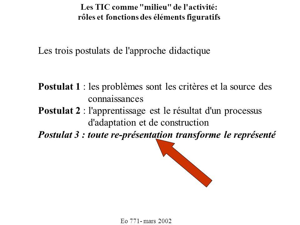 Les TIC comme milieu de l activité: rôles et fonctions des éléments figuratifs Eo 771- mars 2002 Les trois postulats de l approche didactique Postulat 1 : les problèmes sont les critères et la source des connaissances Postulat 2 : l apprentissage est le résultat d un processus d adaptation et de construction Postulat 3 : toute re-présentation transforme le représenté