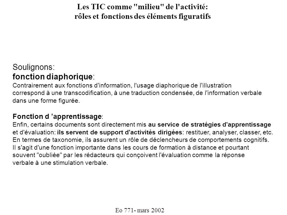 Eo 771- mars 2002 Les TIC comme milieu de l activité: rôles et fonctions des éléments figuratifs Variables visuelles: (selon J.