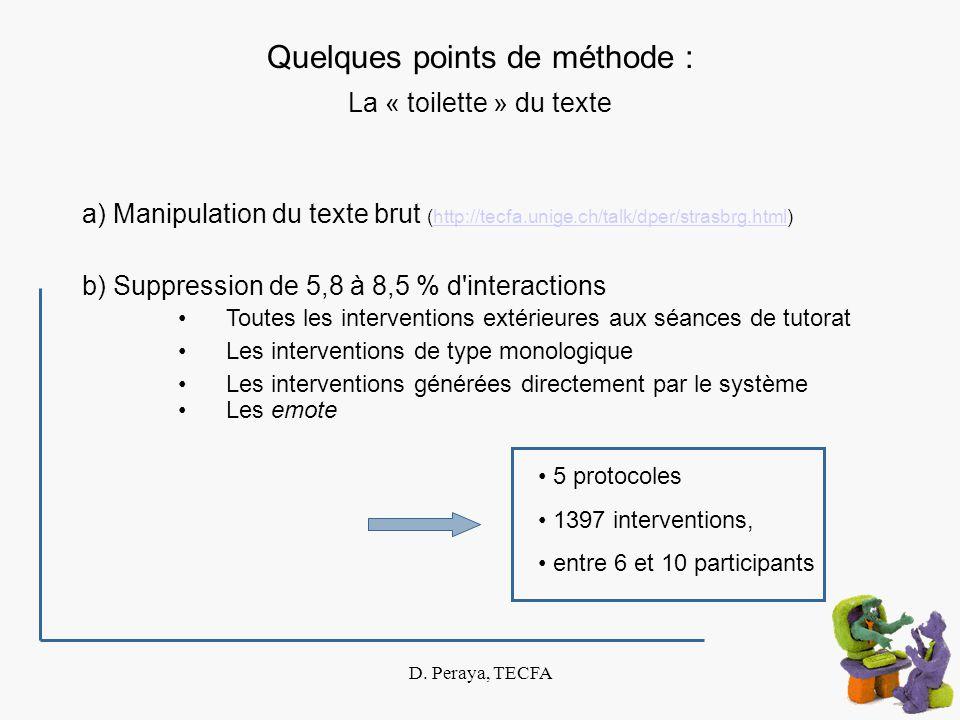 D. Peraya, TECFA Quelques points de méthode : La « toilette » du texte b) Suppression de 5,8 à 8,5 % d'interactions Toutes les interventions extérieur