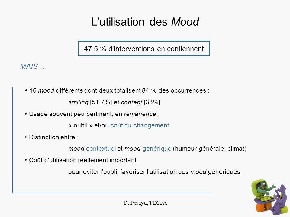 D. Peraya, TECFA L'utilisation des Mood 16 mood différents dont deux totalisent 84 % des occurrences : smiling [51.7%] et content [33%] Usage souvent