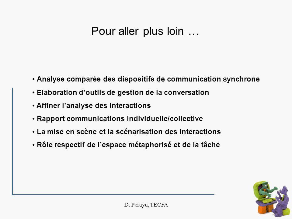 D. Peraya, TECFA Pour aller plus loin … Analyse comparée des dispositifs de communication synchrone Elaboration doutils de gestion de la conversation