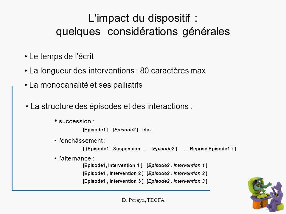 D. Peraya, TECFA L'impact du dispositif : quelques considérations générales Le temps de l'écrit La longueur des interventions : 80 caractères max La m