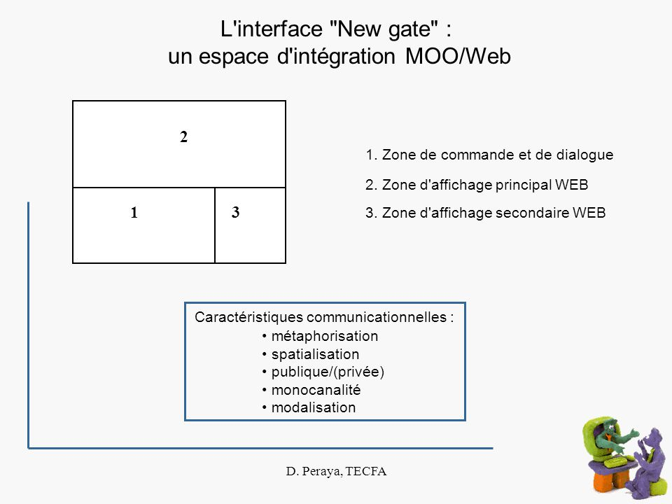 D. Peraya, TECFA L'interface
