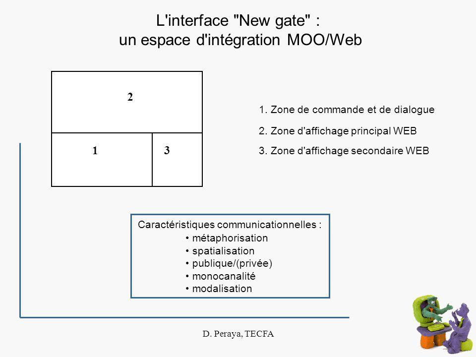 D. Peraya, TECFA Un cadre de référence