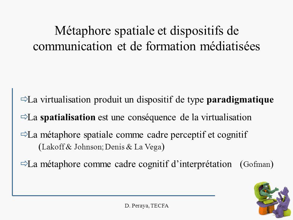 D. Peraya, TECFA Métaphore spatiale et dispositifs de communication et de formation médiatisées La virtualisation produit un dispositif de type paradi