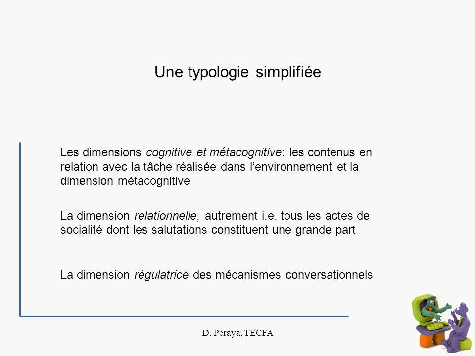 D. Peraya, TECFA Une typologie simplifiée Les dimensions cognitive et métacognitive: les contenus en relation avec la tâche réalisée dans lenvironneme
