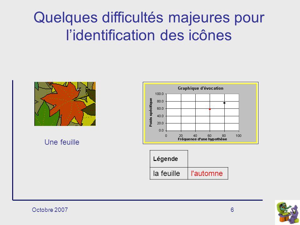 Octobre 20076 Une feuille Quelques difficultés majeures pour lidentification des icônes Légende la feuillel automne