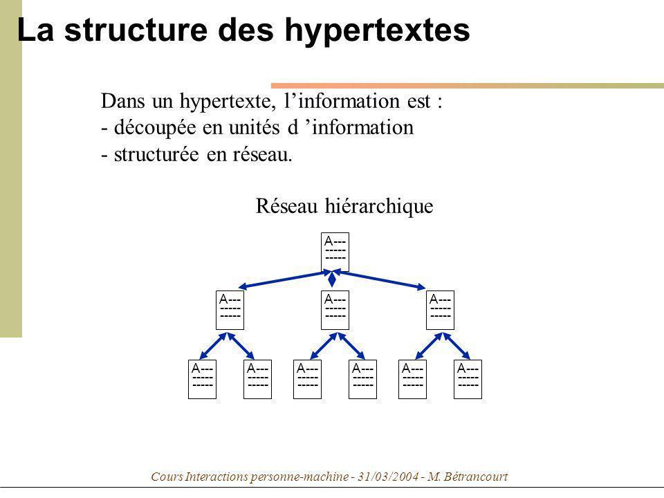 Cours Interactions personne-machine - 31/03/2004 - M. Bétrancourt A--- ----- A--- ----- A--- ----- A--- ----- A--- ----- A--- ----- A--- ----- A--- --