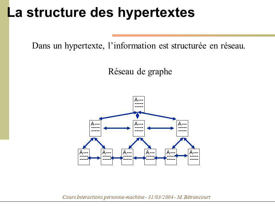 Cours Interactions personne-machine - 31/03/2004 - M. Bétrancourt Dans un hypertexte, linformation est structurée en réseau. A--- ----- A--- ----- A--