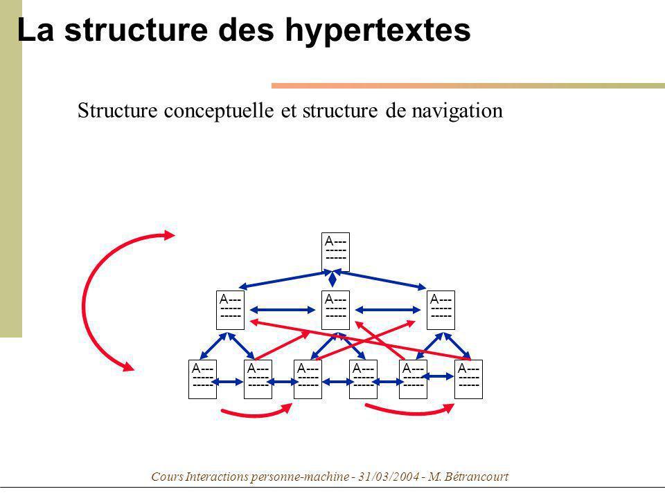 Cours Interactions personne-machine - 31/03/2004 - M. Bétrancourt Structure conceptuelle et structure de navigation La structure des hypertextes A---