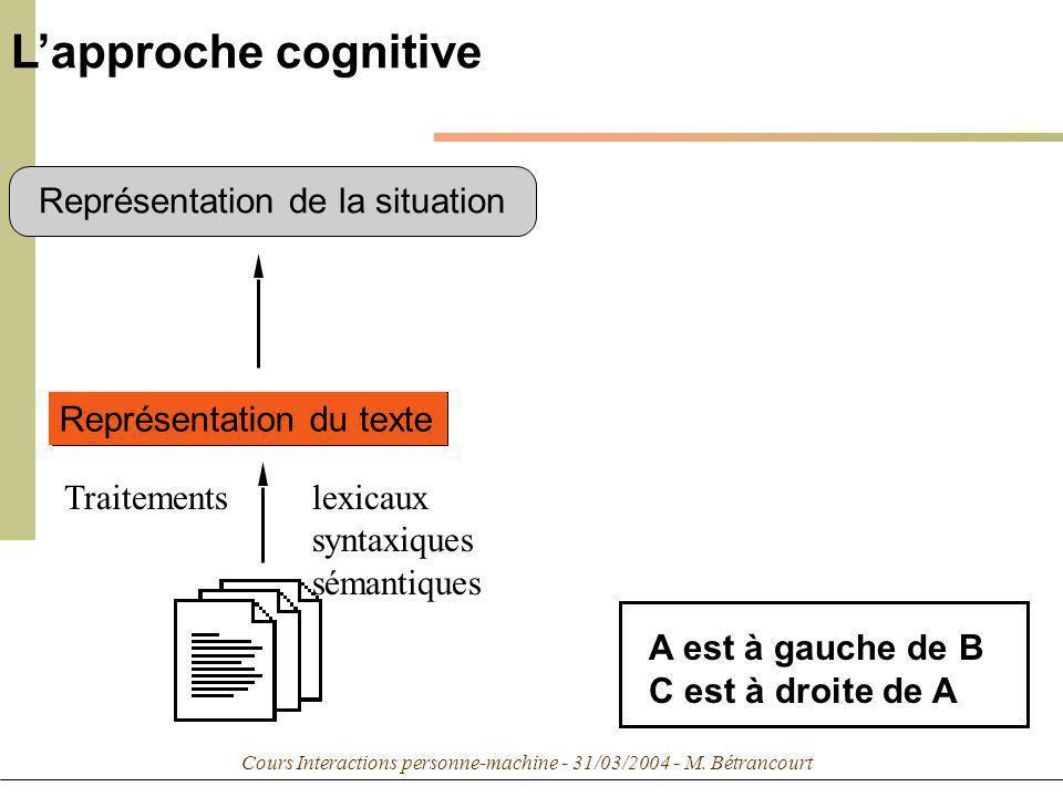 Cours Interactions personne-machine - 31/03/2004 - M. Bétrancourt Représentation du texte Représentation de la situation Lapproche cognitive A est à g