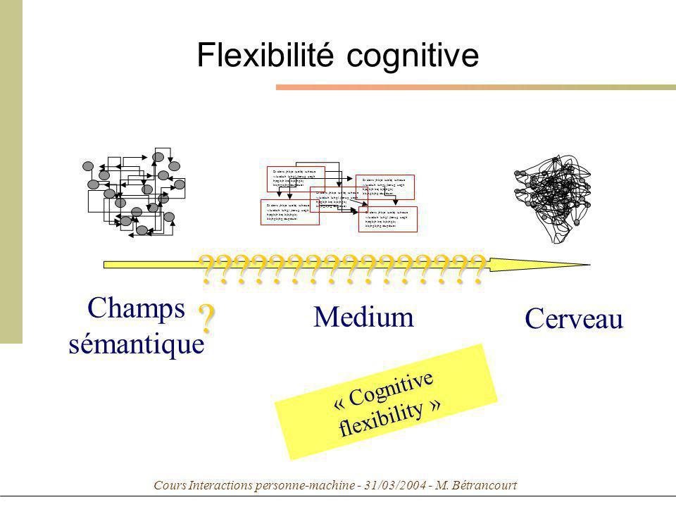 Cours Interactions personne-machine - 31/03/2004 - M. Bétrancourt Flexibilité cognitive Champs sémantique Medium Cerveau ???????????????? ? « Cognitiv