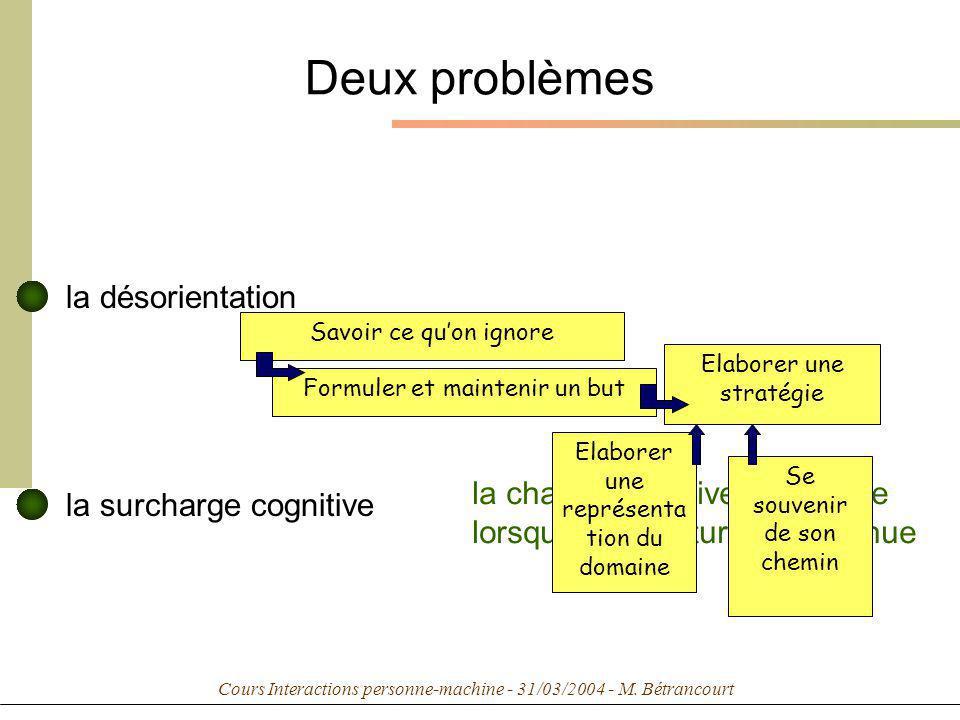 Cours Interactions personne-machine - 31/03/2004 - M. Bétrancourt Deux problèmes la désorientation la surcharge cognitive la charge cognitive augmente