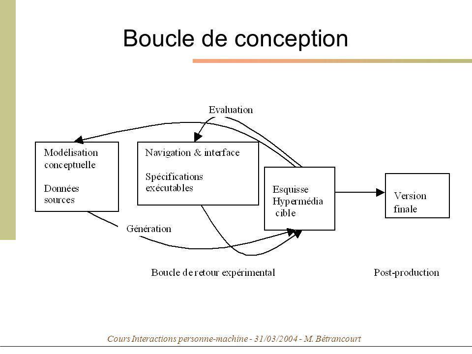 Cours Interactions personne-machine - 31/03/2004 - M. Bétrancourt Boucle de conception