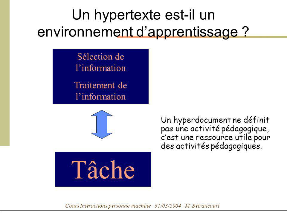 Cours Interactions personne-machine - 31/03/2004 - M. Bétrancourt Sélection de linformation Traitement de linformation Tâche Un hyperdocument ne défin