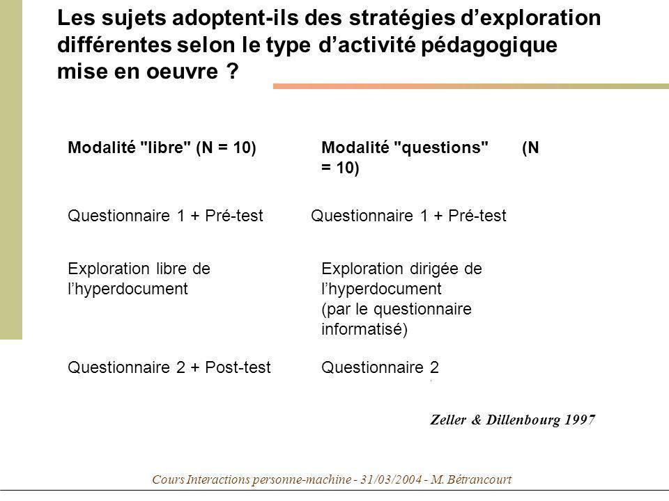 Cours Interactions personne-machine - 31/03/2004 - M. Bétrancourt i Les sujets adoptent-ils des stratégies dexploration différentes selon le type dact