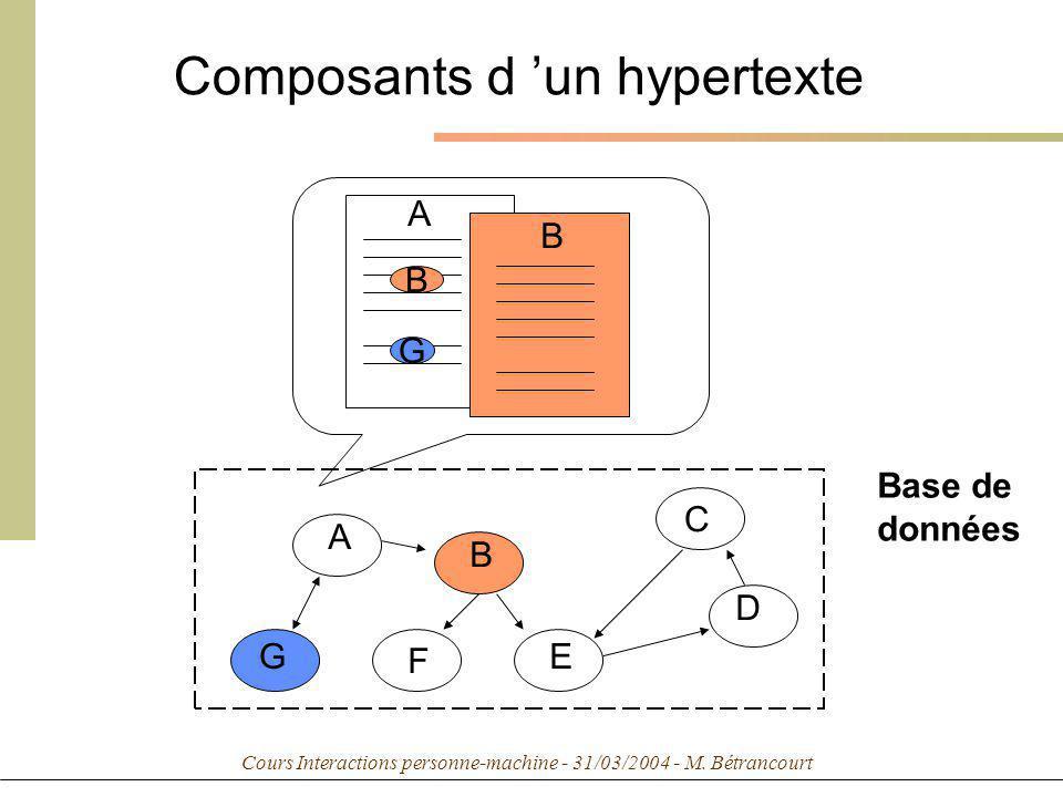 Cours Interactions personne-machine - 31/03/2004 - M. Bétrancourt Composants d un hypertexte A B C D E F G A B B G Base de données