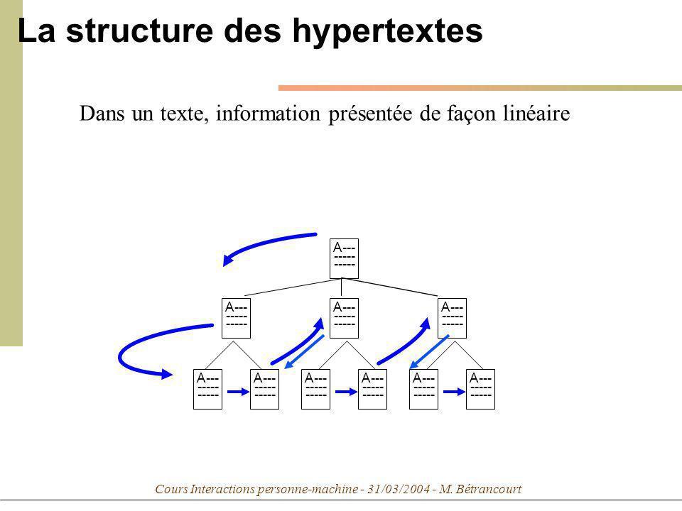 Cours Interactions personne-machine - 31/03/2004 - M. Bétrancourt Dans un texte, information présentée de façon linéaire La structure des hypertextes