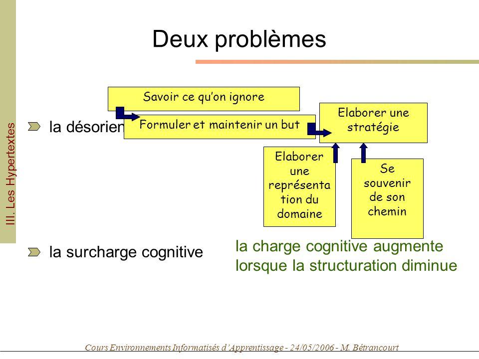 Cours Environnements Informatisés dApprentissage - 24/05/2006 - M. Bétrancourt Deux problèmes la surcharge cognitive la charge cognitive augmente lors