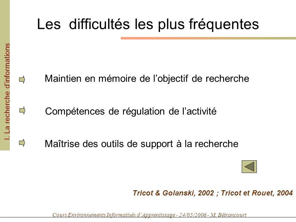 Cours Environnements Informatisés dApprentissage - 24/05/2006 - M. Bétrancourt Les difficultés les plus fréquentes I. La recherche dinformations Maint