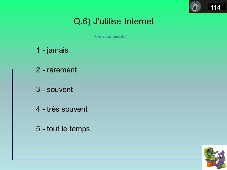 Q.6) Jutilise Internet 114 1 - jamais 2 - rarement 3 - souvent 4 - très souvent 5 - tout le temps (Une réponse possible)
