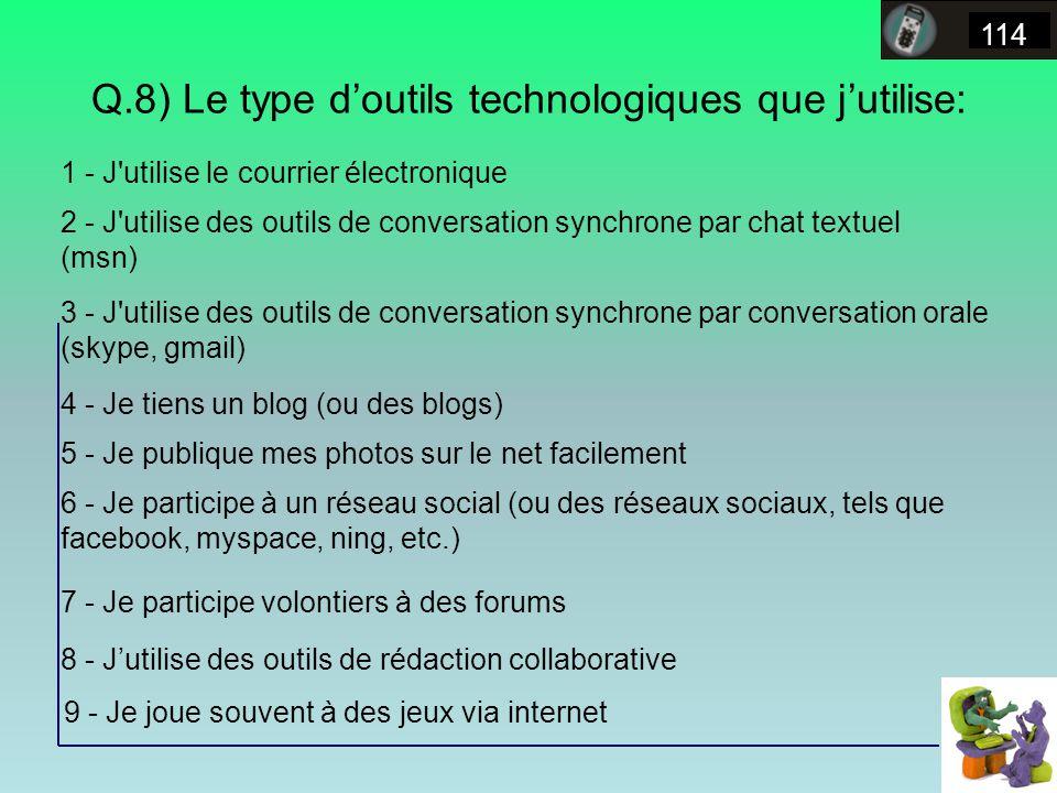 Q.8) Le type doutils technologiques que jutilise: 114 1 - J utilise le courrier électronique 2 - J utilise des outils de conversation synchrone par chat textuel (msn) 3 - J utilise des outils de conversation synchrone par conversation orale (skype, gmail) 4 - Je tiens un blog (ou des blogs) 5 - Je publique mes photos sur le net facilement 6 - Je participe à un réseau social (ou des réseaux sociaux, tels que facebook, myspace, ning, etc.) 7 - Je participe volontiers à des forums 8 - Jutilise des outils de rédaction collaborative 9 - Je joue souvent à des jeux via internet