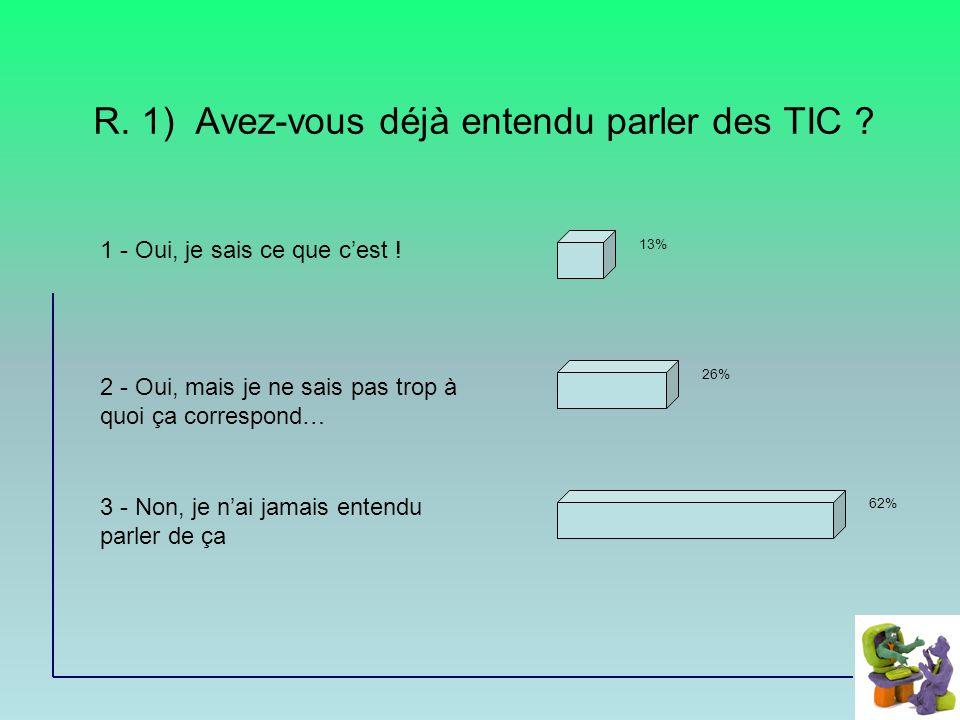 R. 1) Avez-vous déjà entendu parler des TIC . 1 - Oui, je sais ce que cest .