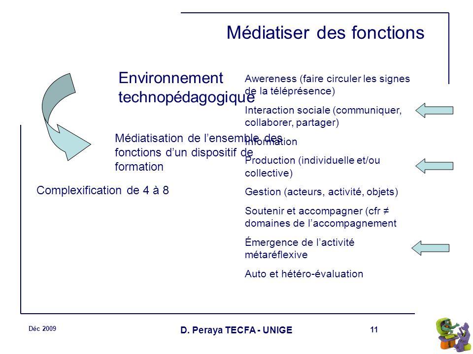 11 Déc 2009 D. Peraya TECFA - UNIGE Médiatiser des fonctions Environnement technopédagogique Médiatisation de lensemble des fonctions dun dispositif d