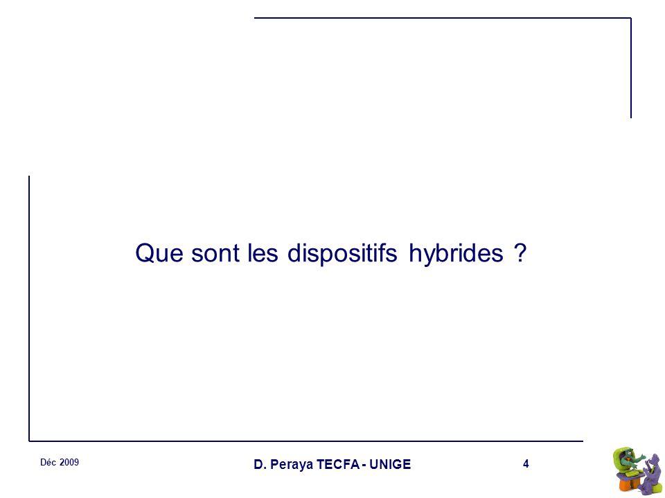 15 Déc 2009 D. Peraya TECFA - UNIGE Formes de médiation